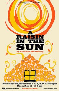 The theme of Dreams in A Raisin in the Sun from LitCharts